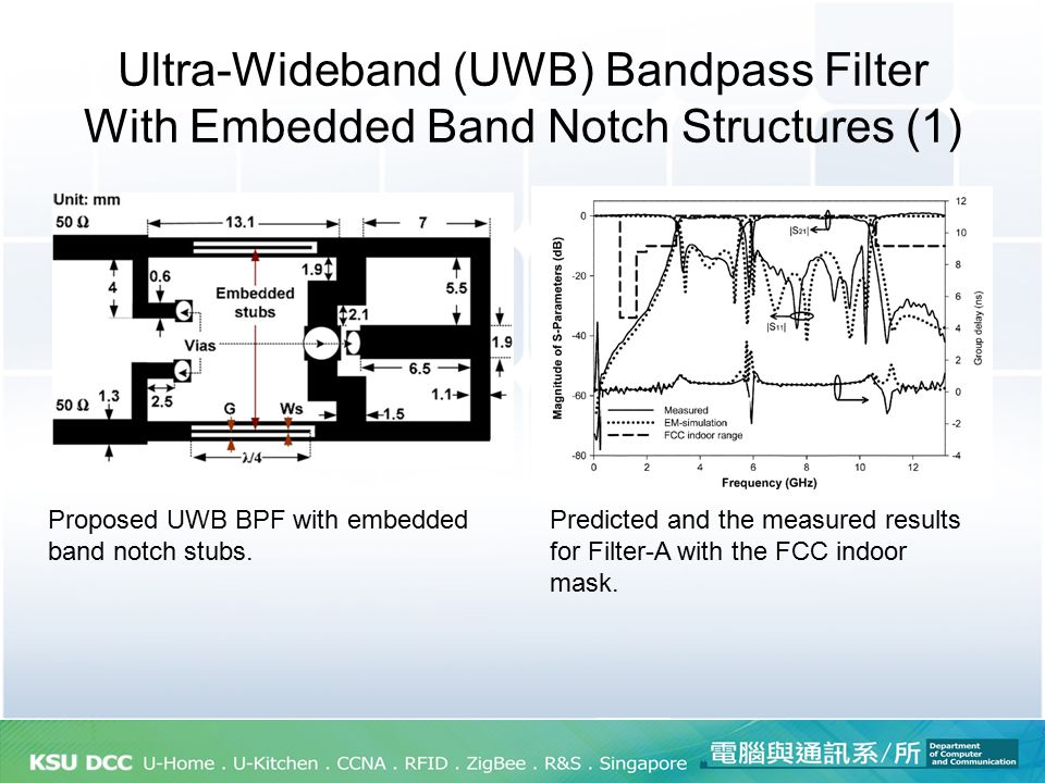 Ultra-Wideband (UWB) Bandpass Filter With Embedded Band Notch Structures (1)