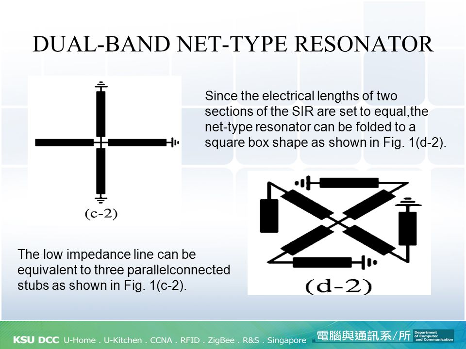 DUAL-BAND NET-TYPE RESONATOR