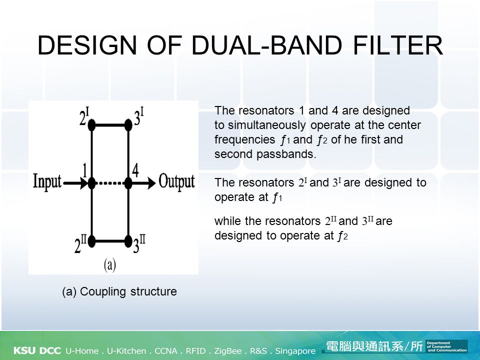 DESIGN OF DUAL-BAND FILTER
