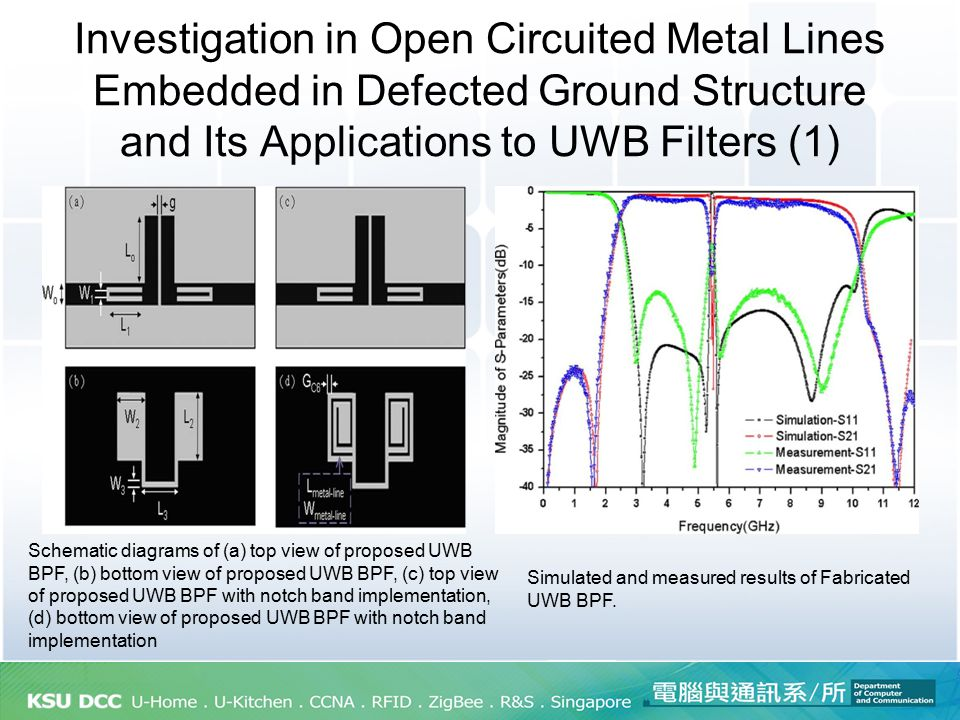 Investigation in Open Circuited Metal Lines Embedded in Defected Ground Structure and Its Applications to UWB Filters (1)