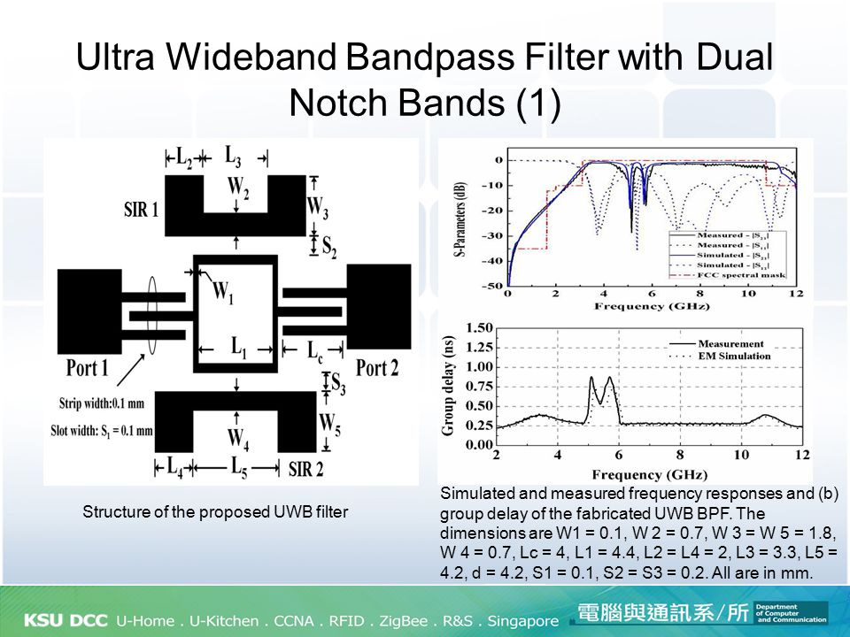 Ultra Wideband Bandpass Filter with Dual Notch Bands (1)