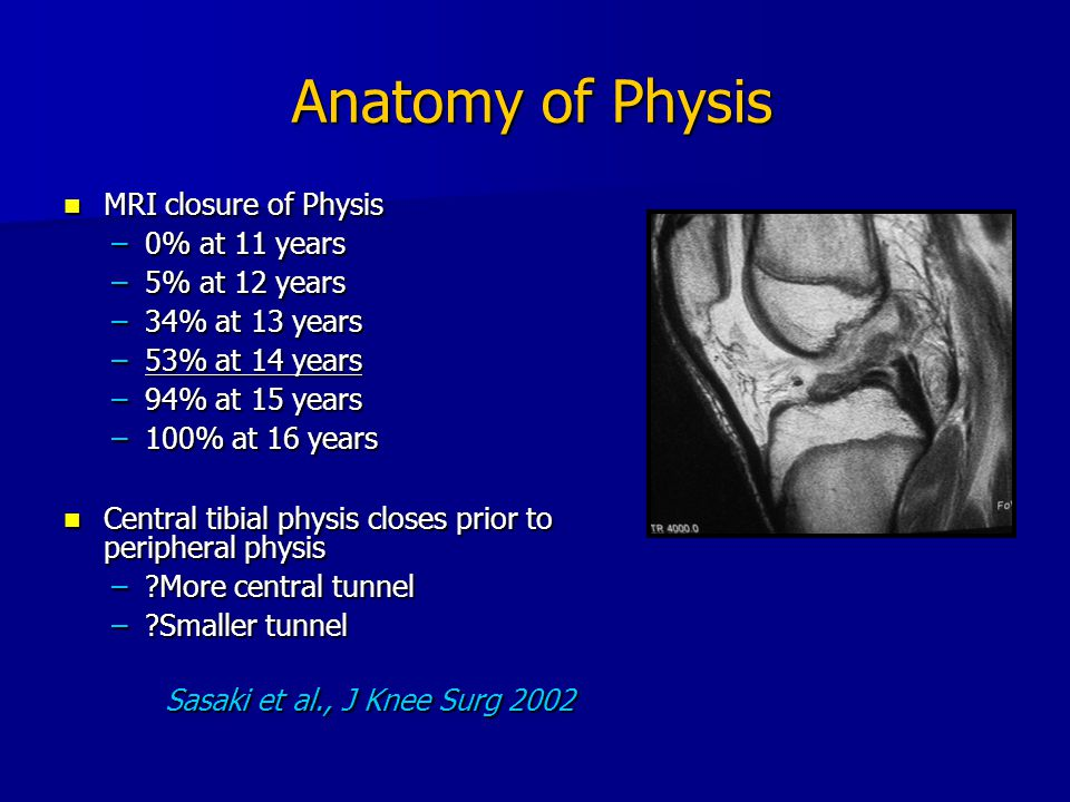 Anatomy of Physis MRI closure of Physis 0% at 11 years 5% at 12 years