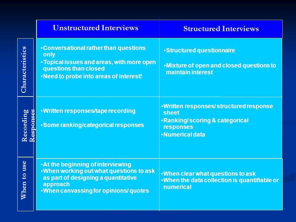 Unstructured Interviews Structured Interviews