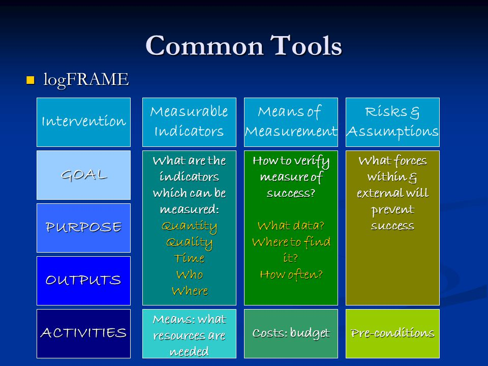 Common Tools logFRAME Intervention Measurable Indicators Means of
