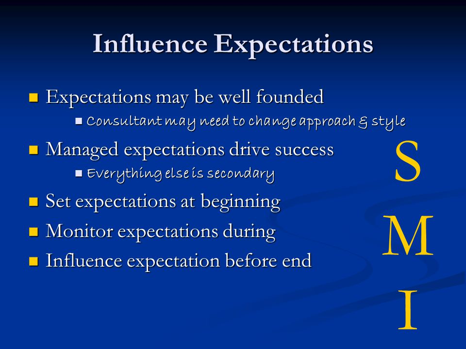 Influence Expectations