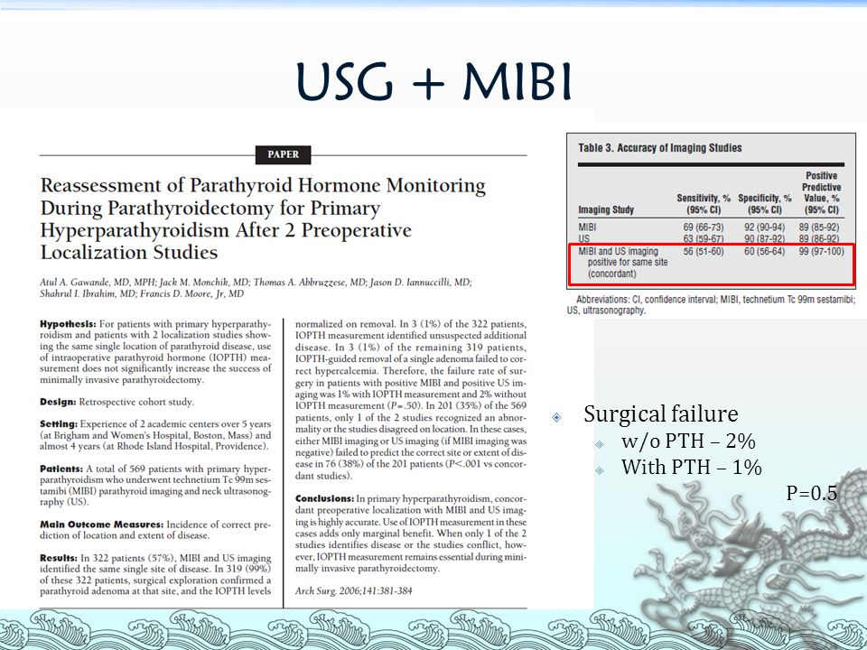 USG + MIBI Surgical failure w/o PTH – 2% With PTH – 1% P=0.5