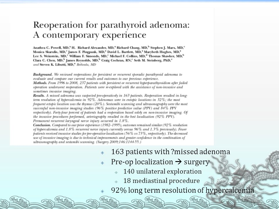163 patients with missed adenoma Pre-op localization  surgery