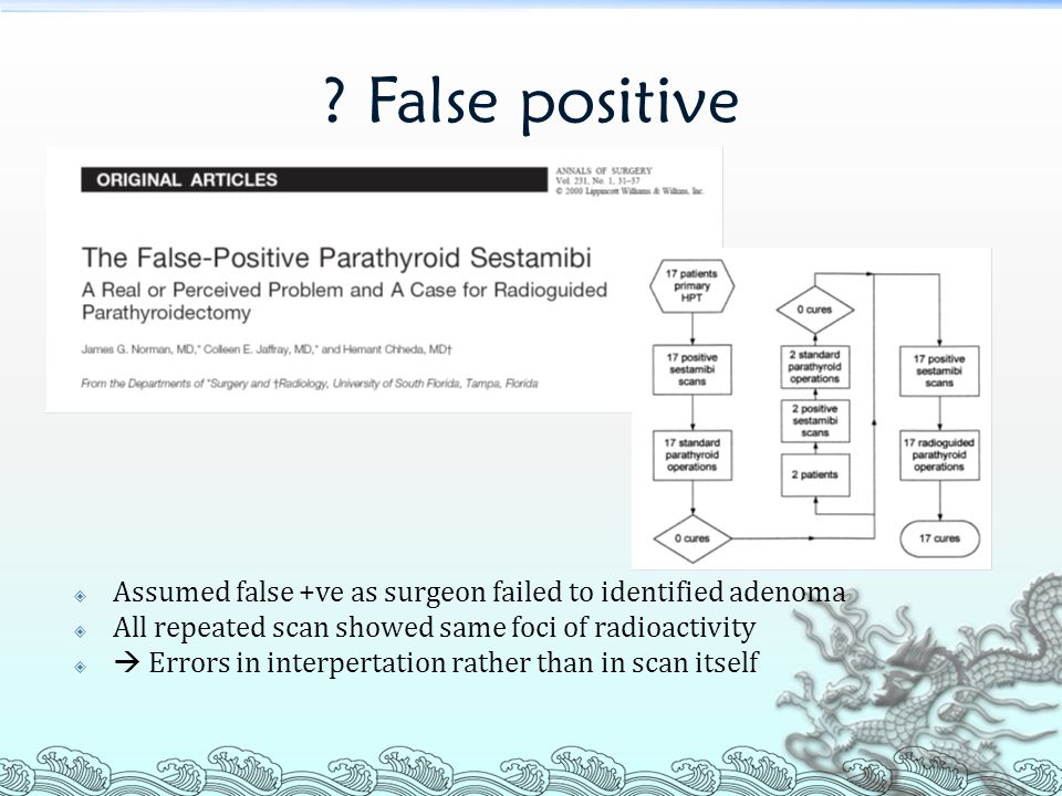 False positive 17 patient post parathyroidectomy persistent hypercalcemia and false +ve pre-op MIBI scan.