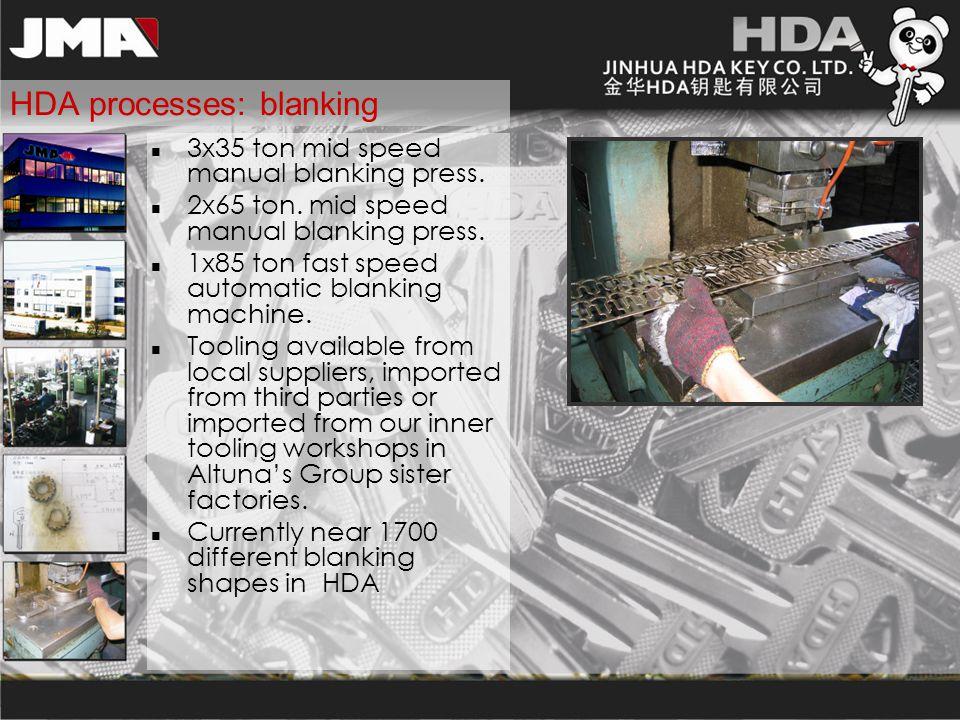 HDA processes: blanking