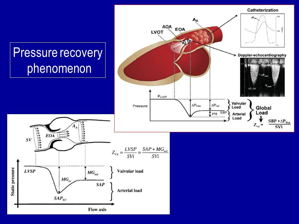 Pressure recovery phenomenon
