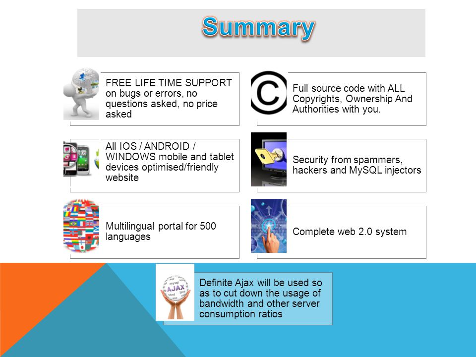 Summary FREE LIFE TIME SUPPORT on bugs or errors, no questions asked, no price asked.