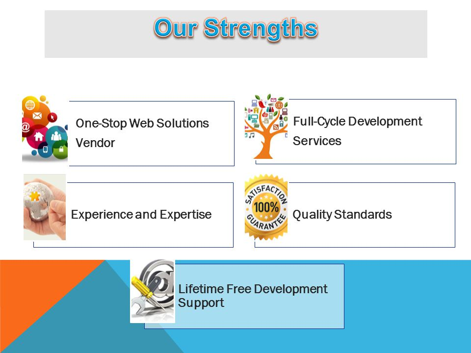 Our Strengths One-Stop Web Solutions Vendor Full-Cycle Development
