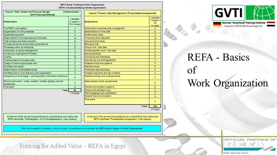 REFA - Basics of Work Organization