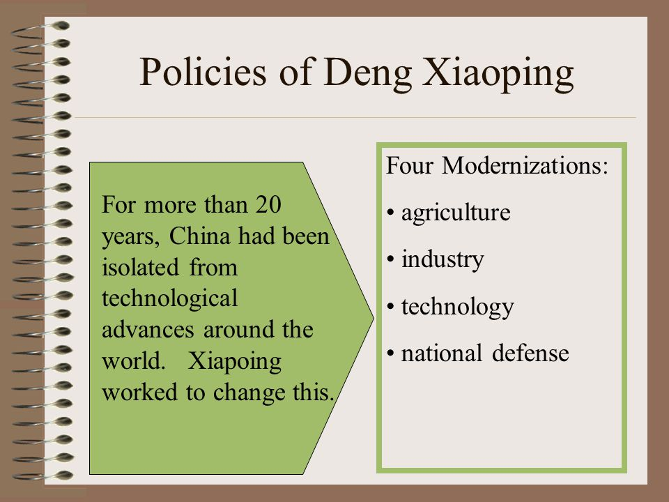 Policies of Deng Xiaoping