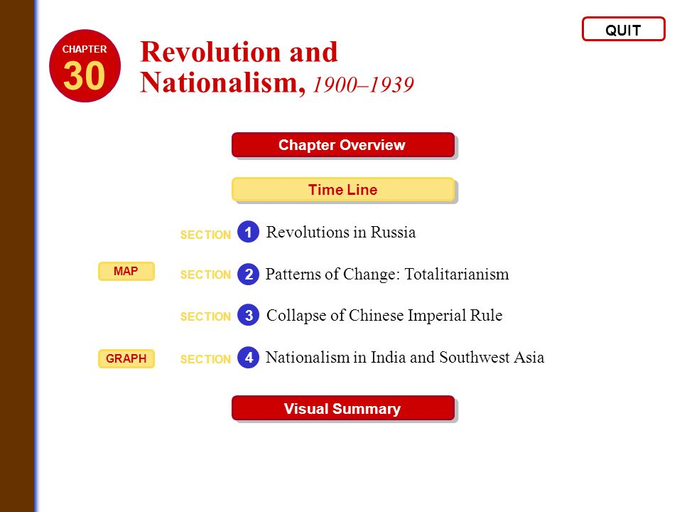 30 Revolution and Nationalism, 1900–1939 Revolutions in Russia
