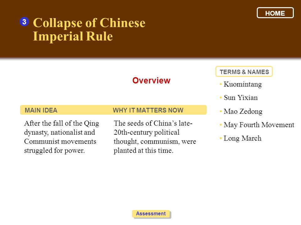 Collapse of Chinese Imperial Rule Overview 3 • Kuomintang • Sun Yixian