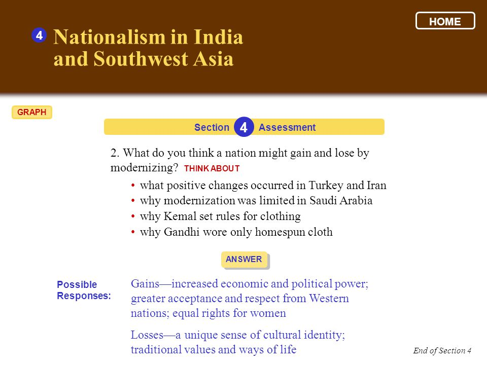 Nationalism in India and Southwest Asia 4 4
