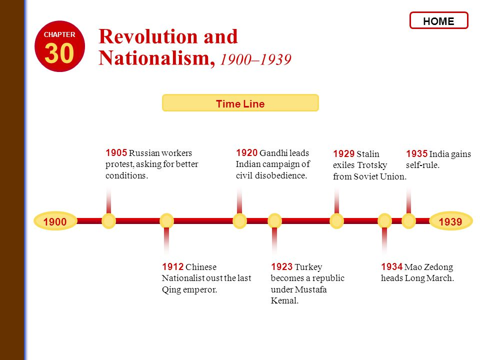 30 Revolution and Nationalism, 1900–1939 HOME Time Line 1900 1939