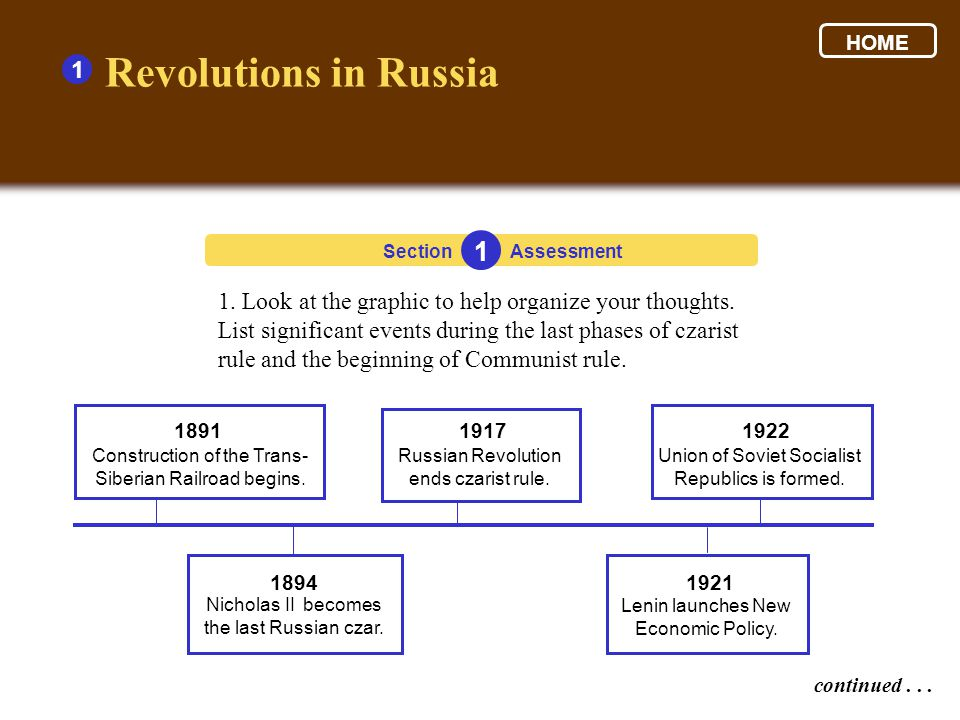 HOME 1. Revolutions in Russia. Section. 1. Assessment.