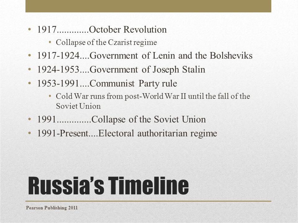 Russia's Timeline 1917.............October Revolution