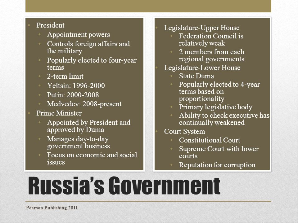 Russia's Government President Appointment powers