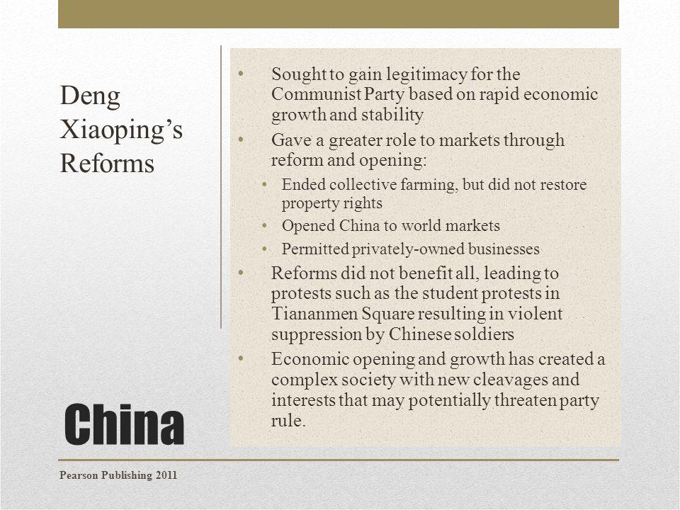 China Deng Xiaoping's Reforms