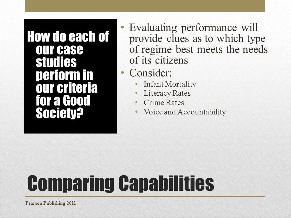 Comparing Capabilities