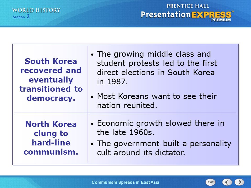 South Korea recovered and eventually transitioned to democracy.