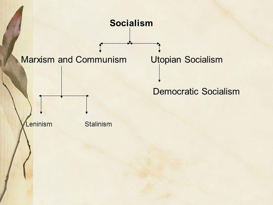 Socialism Marxism and Communism Utopian Socialism Democratic Socialism