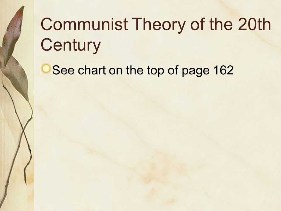 Communist Theory of the 20th Century