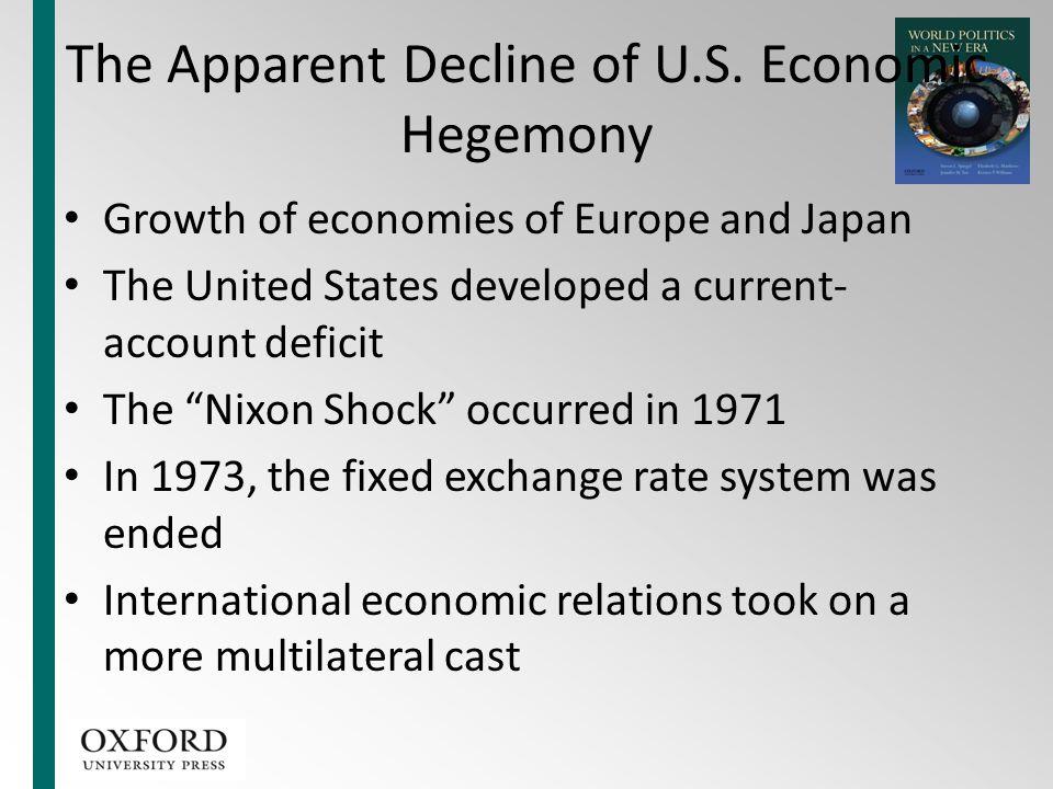 The Apparent Decline of U.S. Economic Hegemony
