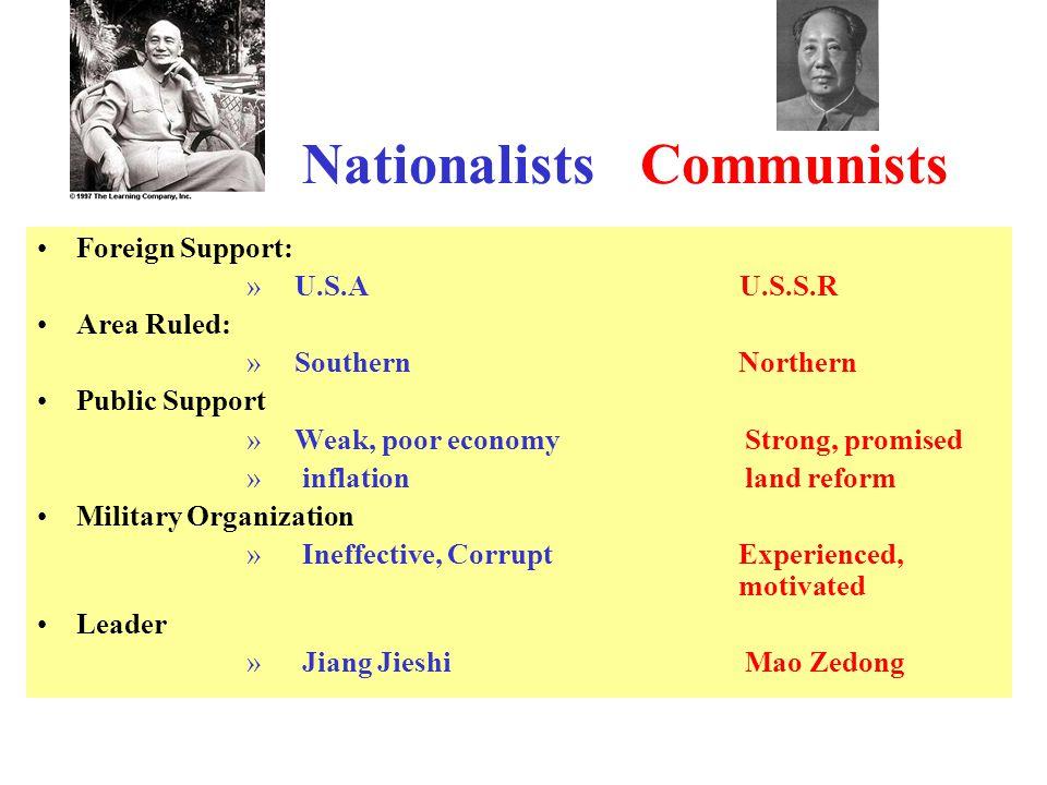 Nationalists Communists