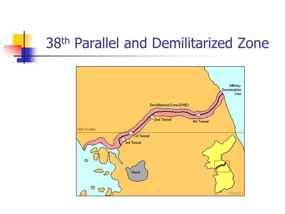 38th Parallel and Demilitarized Zone