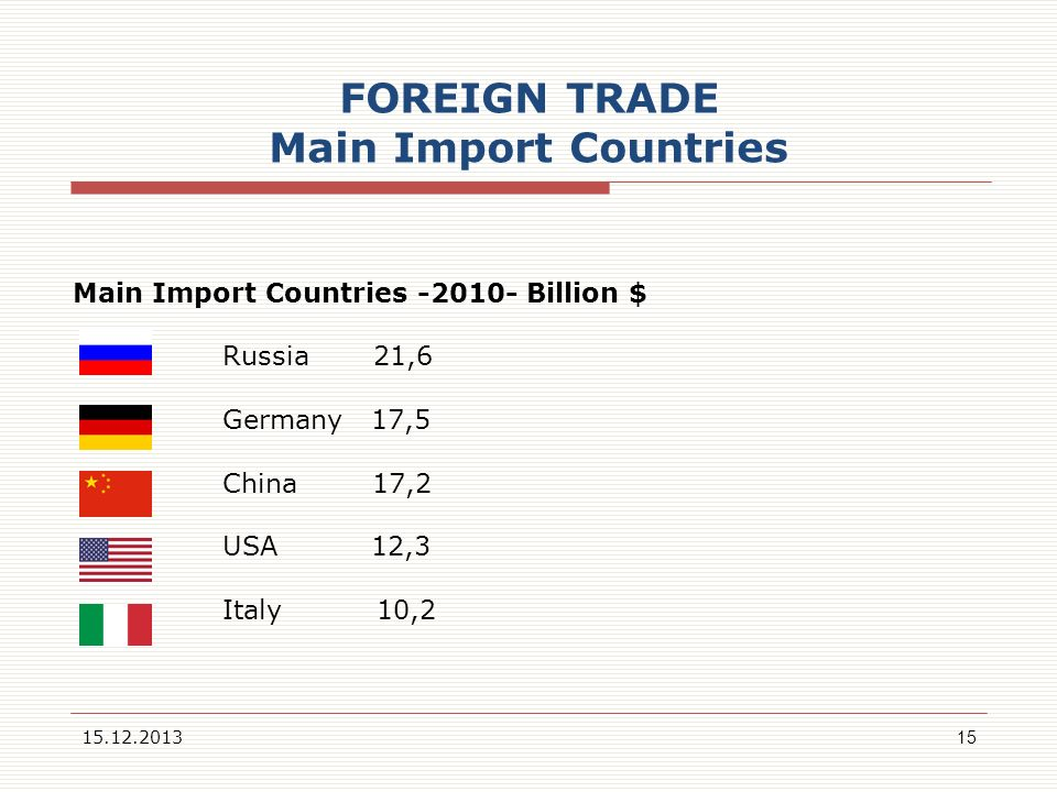 FOREIGN TRADE Main Import Countries