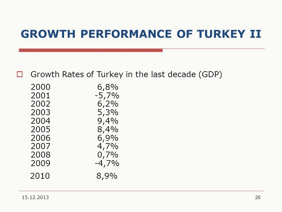 GROWTH PERFORMANCE OF TURKEY II