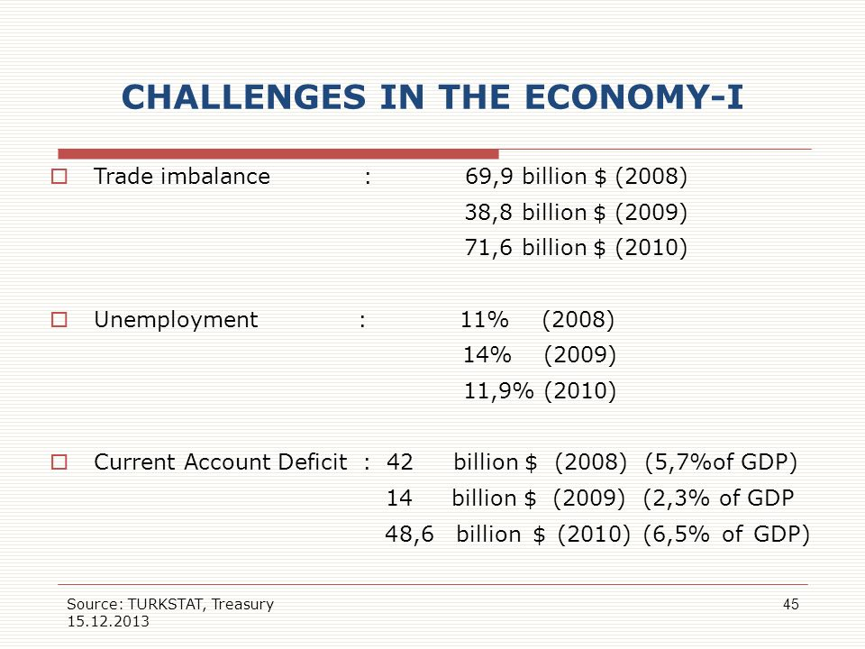 CHALLENGES IN THE ECONOMY-I