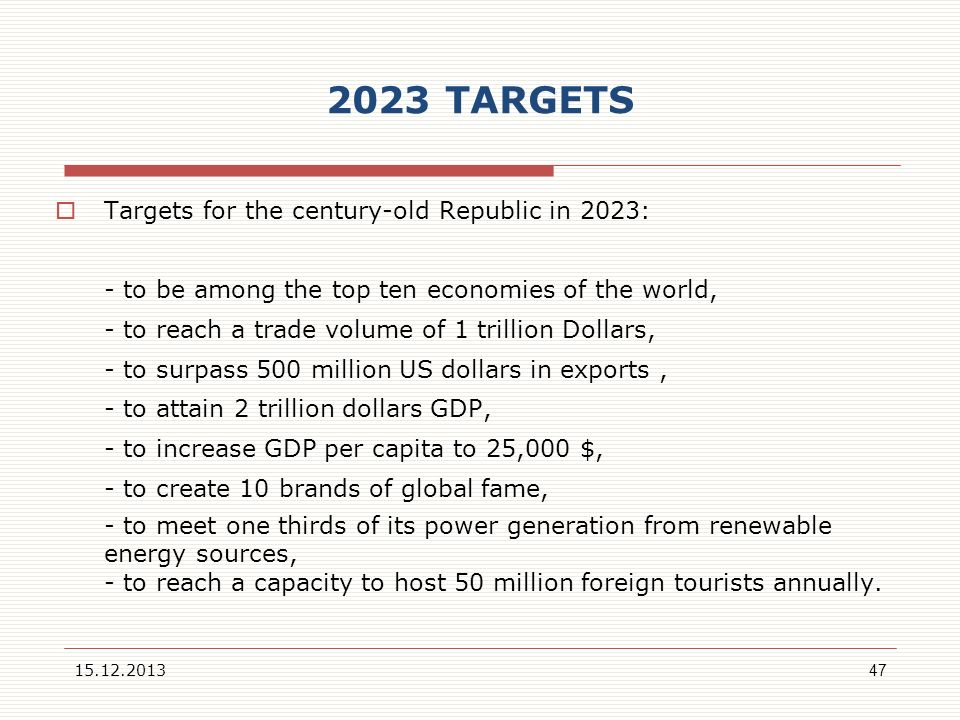 2023 TARGETS Targets for the century-old Republic in 2023: