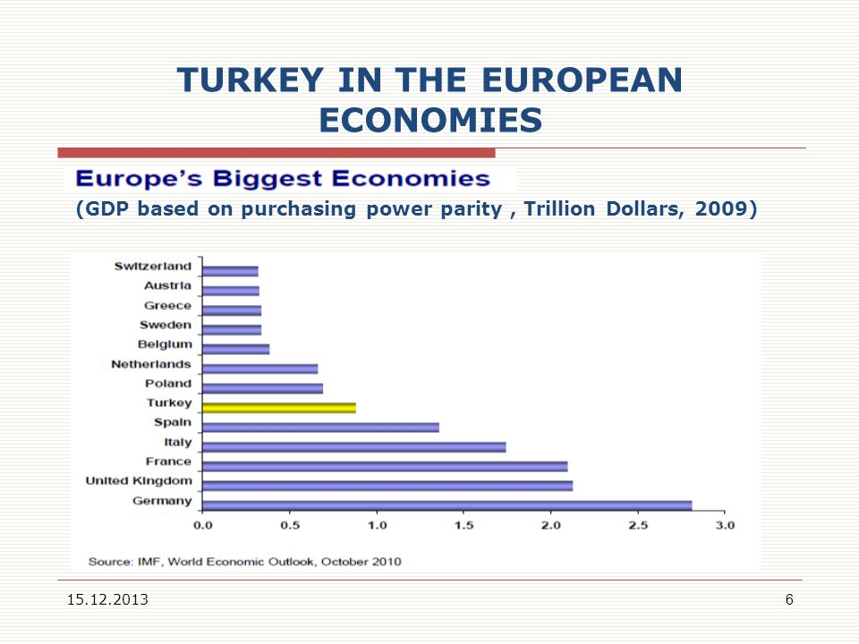TURKEY IN THE EUROPEAN ECONOMIES