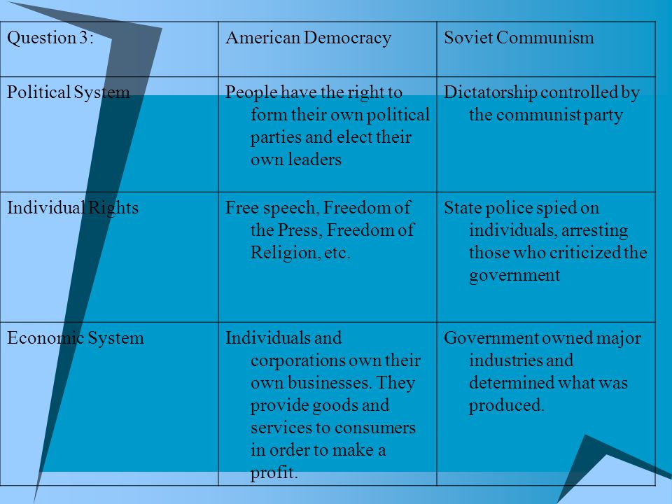 Question 3: American Democracy. Soviet Communism. Political System.