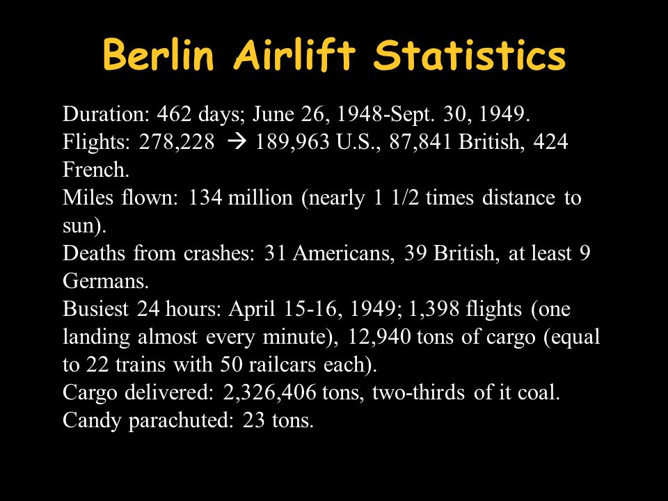 Berlin Airlift Statistics