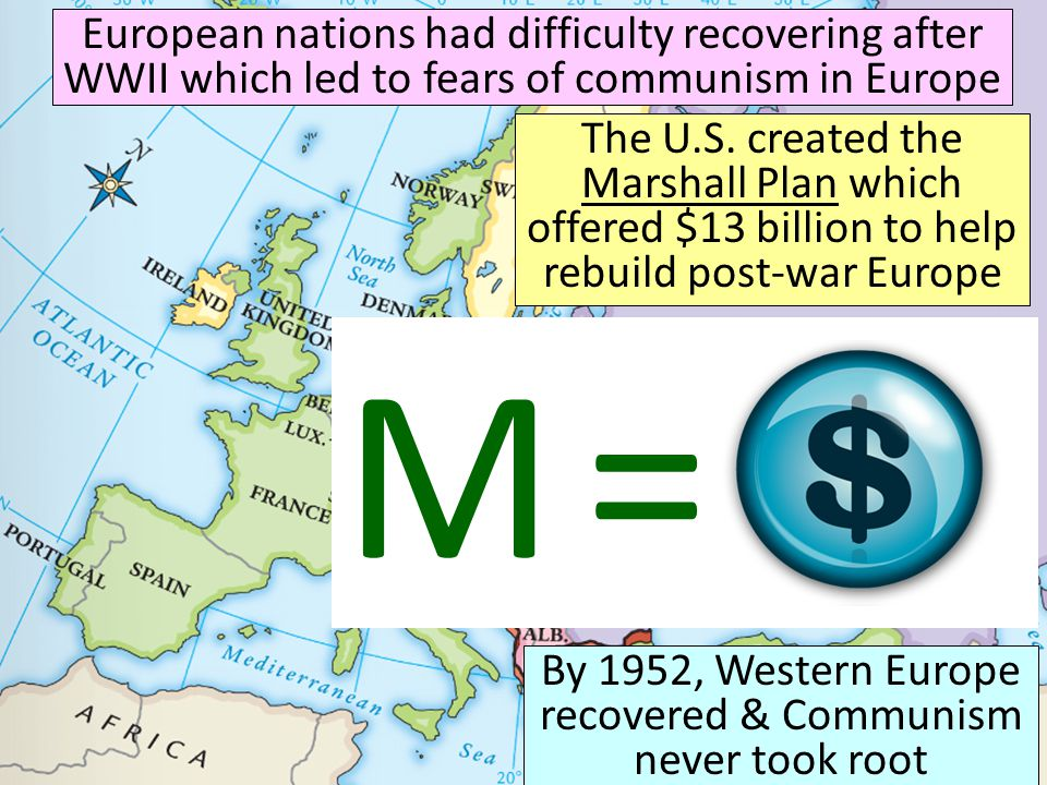 By 1952, Western Europe recovered & Communism never took root