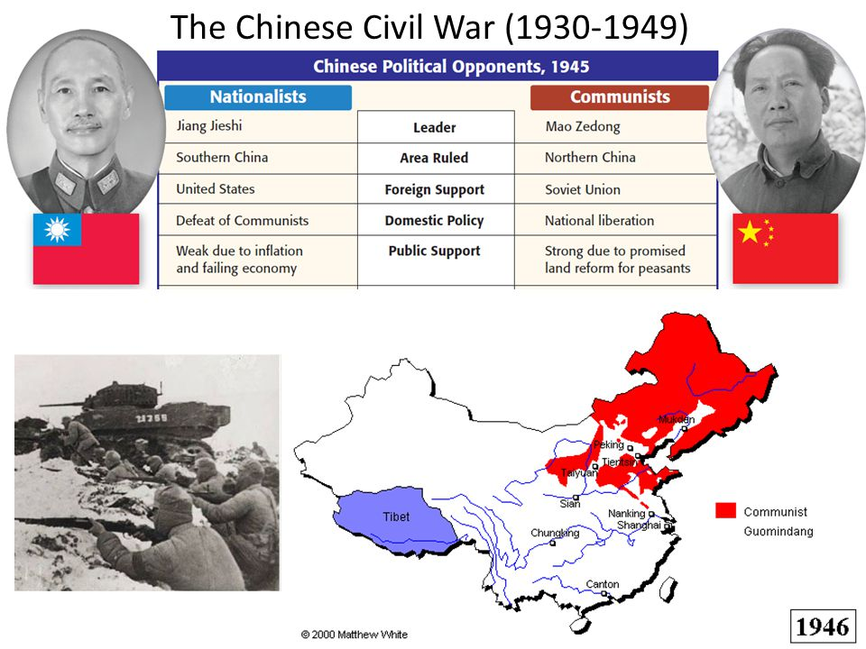 The Chinese Civil War (1930-1949)