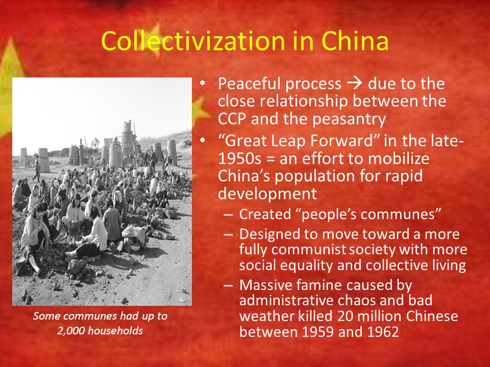 Collectivization in China