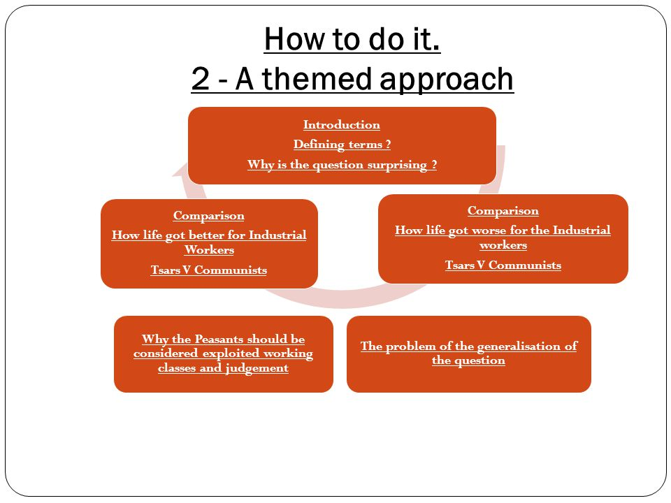 How to do it. 2 - A themed approach