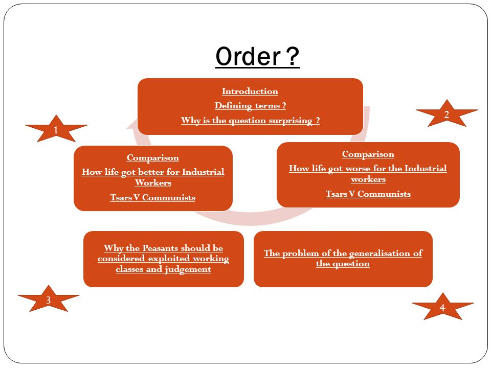 Order 2 1 3 4 Introduction Defining terms
