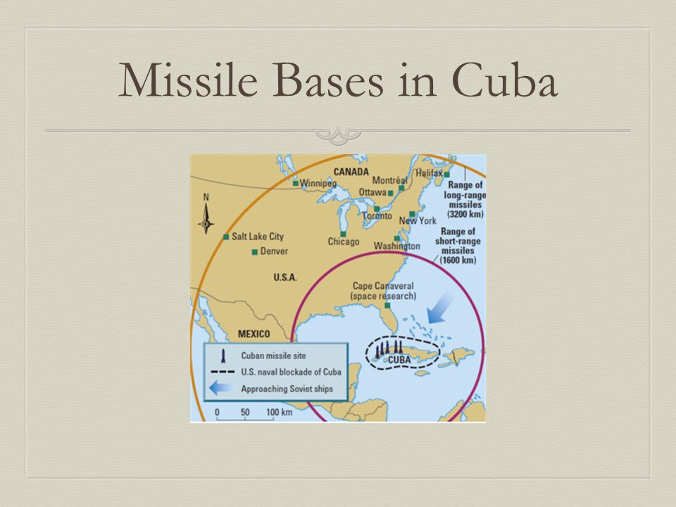 Missile Bases in Cuba