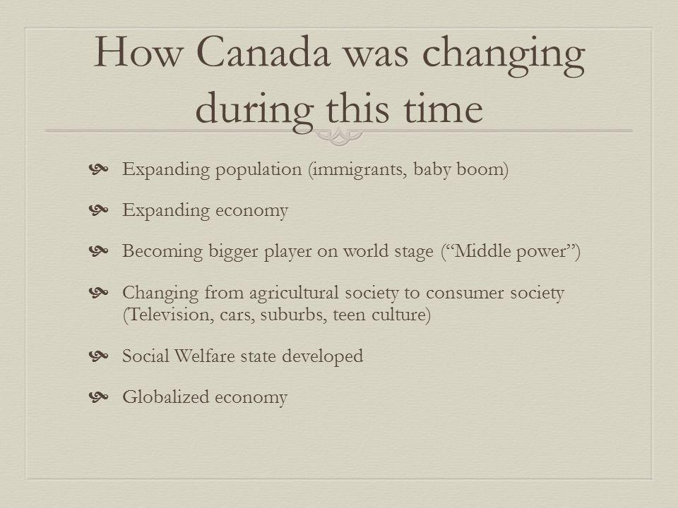 How Canada was changing during this time