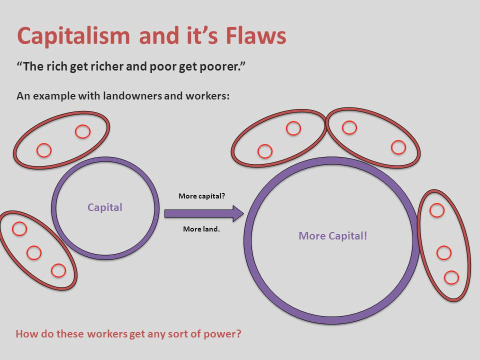 Capitalism and it's Flaws