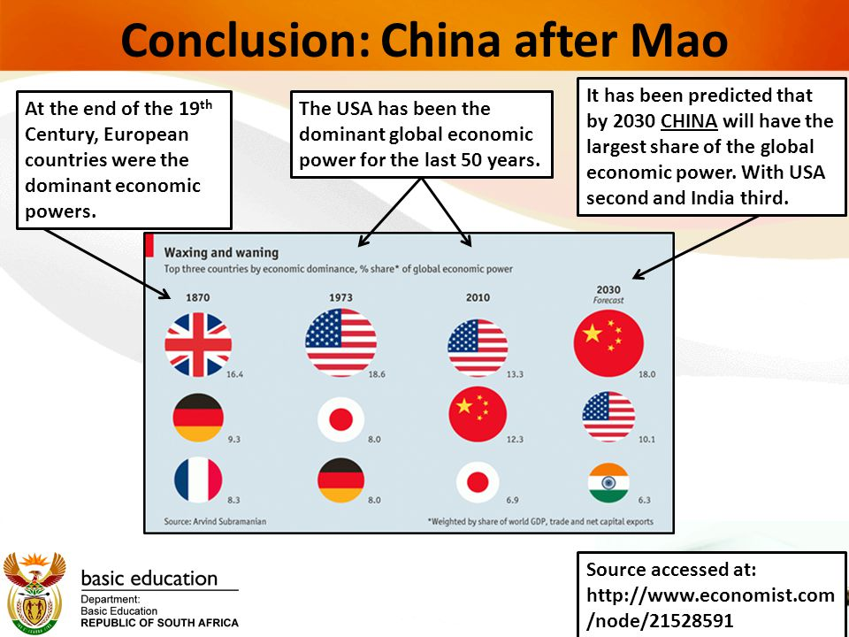 Conclusion: China after Mao
