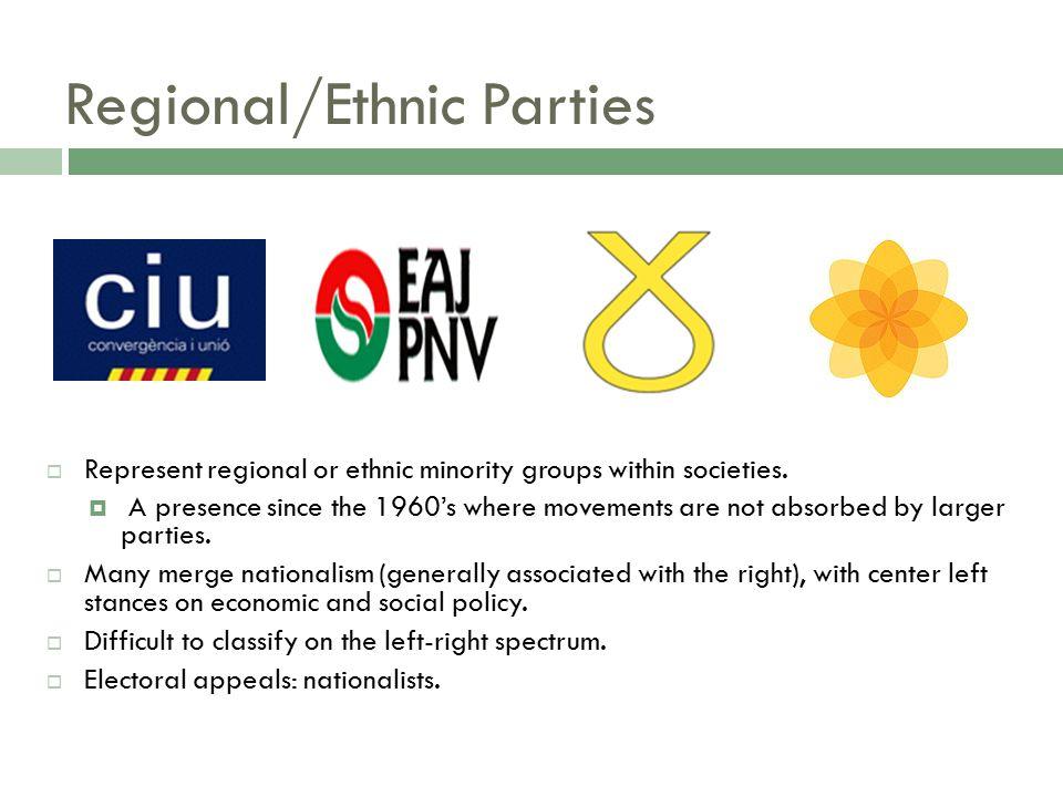 Regional/Ethnic Parties